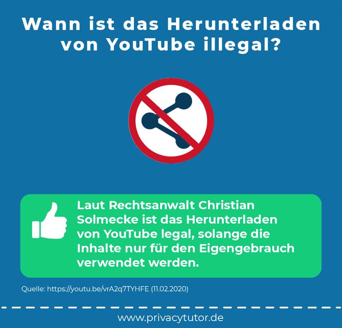 Infografik Wann ist das Herunterladen von YouTube illegal?