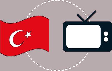 Featured Image transparent türkisches Fernsehen