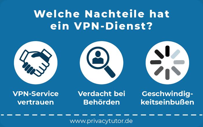 Infografik Welche Nachteile hat ein VPN-Dienst?