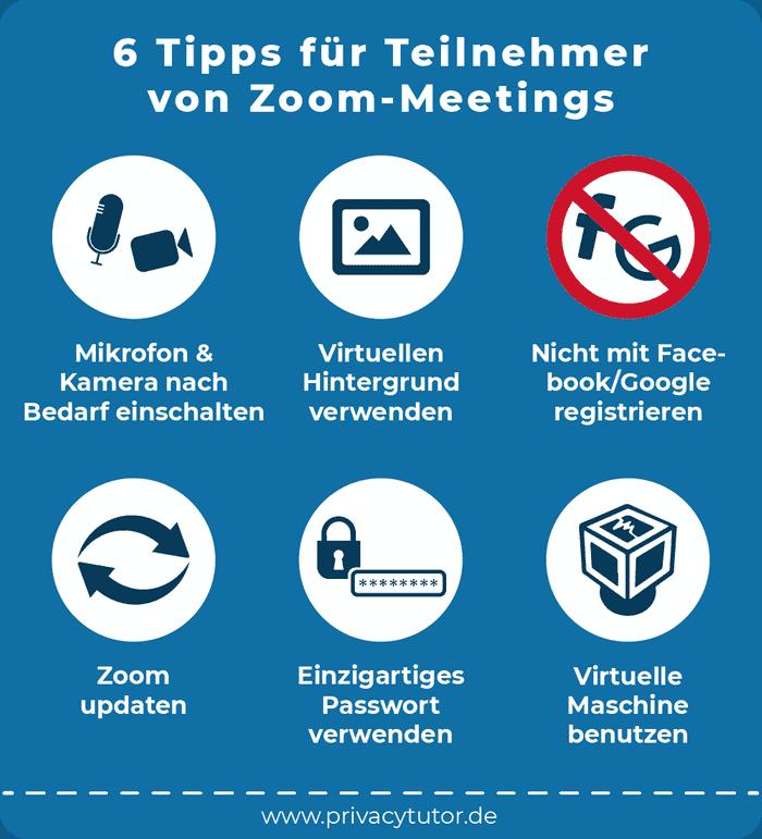 Infografik 6 Tipps für Teilnehmer von Zoom-Meetings