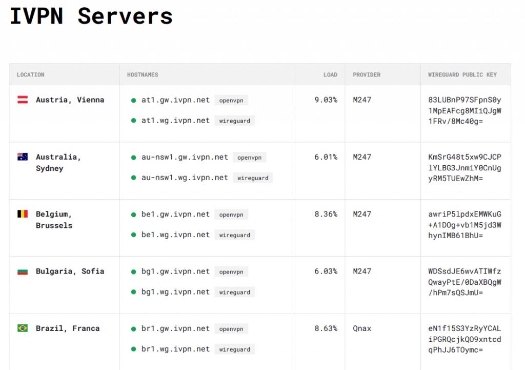 ivpn Server